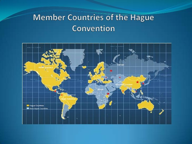 list of hague convention countries